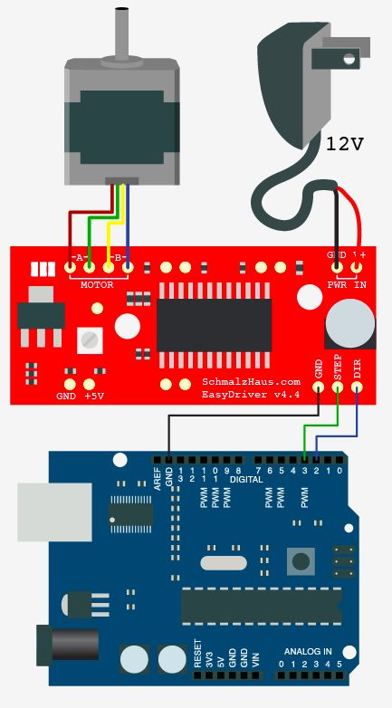 c664313e47c054a09508c97235f45efb arduino mega motor 8 best e bike build images on pinterest cycling, jeff jones and bb  at gsmx.co
