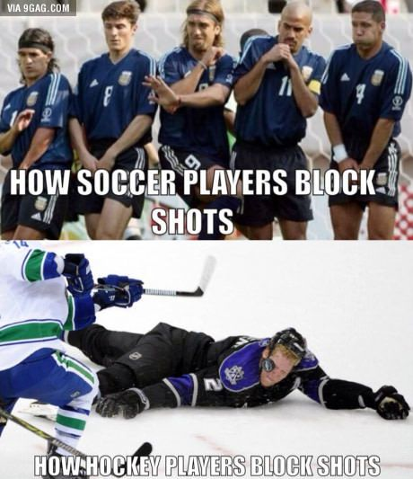 How soccer and hockey players block shots