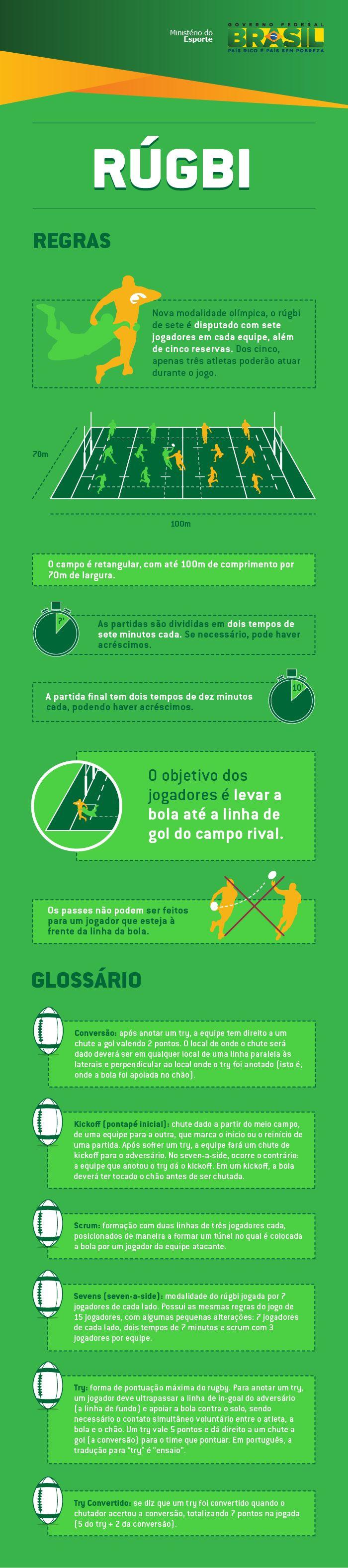 Rúgbi — Portal Brasil 2016