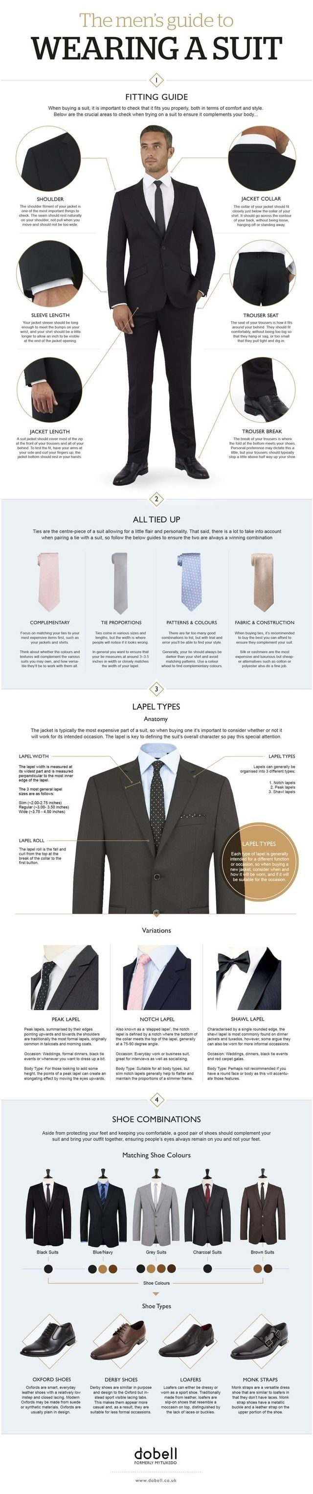 The Men's guide for dressing the suit #men #suit #dapper #infographics #style #fashion #affiliate