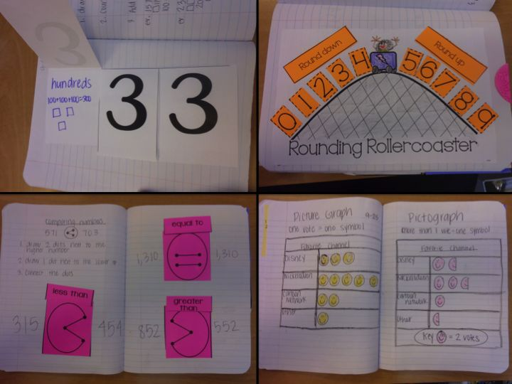 Interactive Math NB Pictures
