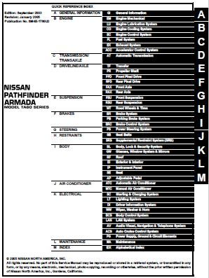 2004 Nissan Pathfinder Armada Service Repair Manual