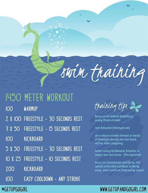 1450 swim workout by my swim coach Kohl, to prepare me for Sprint triathlon swimming