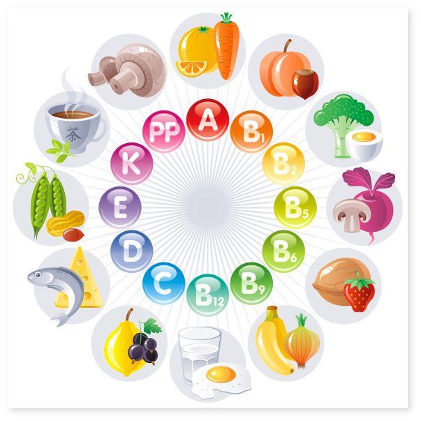 #Nutrienti pentru copii. Afla care sunt #vitaminele bune pentru #copii!