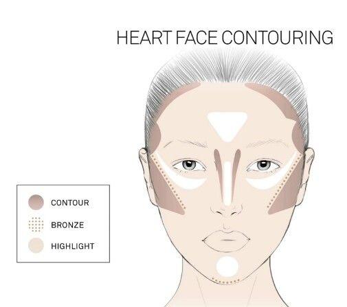 Heart Shaped Face HAC via Smashbox