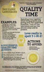 Infographic and blog post about identifying your Love Language: Quality Time. Gary Chapman. Date Night Rewards.