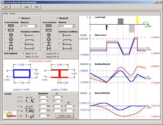 Beam bending simulation - require Java