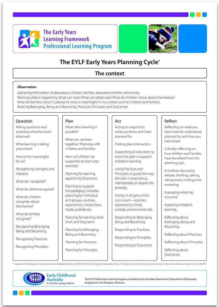 principles of the early years framework essay Essay writing guide demonstrate an understanding of the roles and functions of play in early years settings and also make reference to theoretical models.