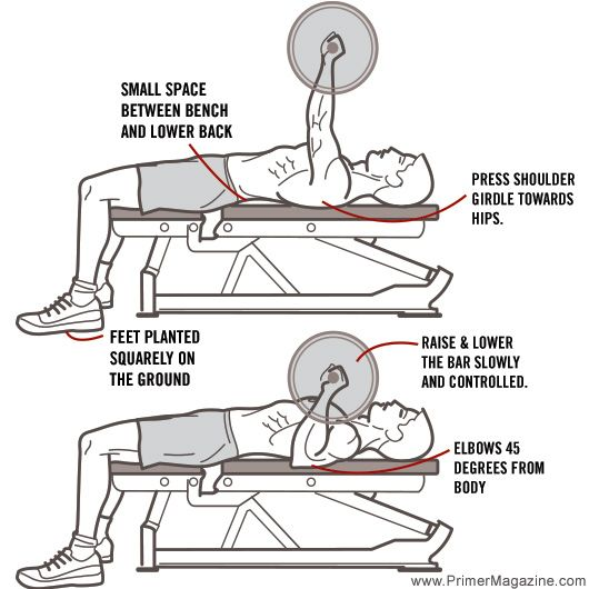 correct bench press form; from 8 common exercise mistakes.