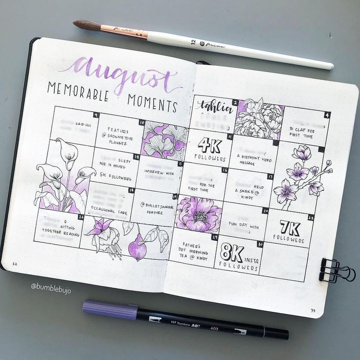 "2,752 Me gusta, 68 comentarios - Kimmy (@bumblebujo) en Instagram: ""While going through my bujo to get it ready for my flipthrough, I came across this spread which I'd…"""