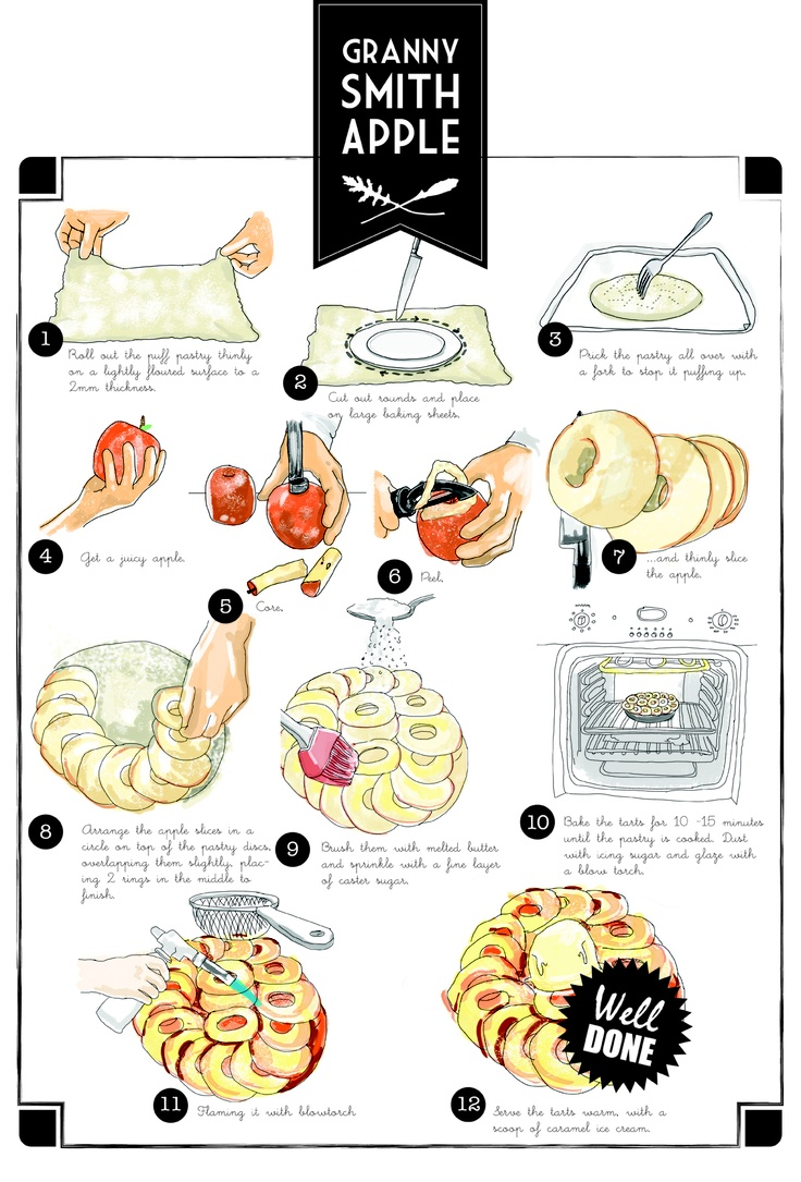 83 best Chef _Gordon Ramsey Recipes images on Pinterest   Gordon ...