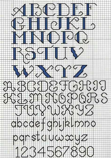 Cross stitch alphabet sampler pattern/ iğne ardı alfabr