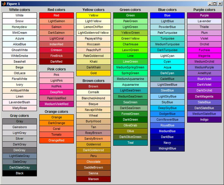 54 Best Color Codes Images On Pinterest | Color Codes, Color