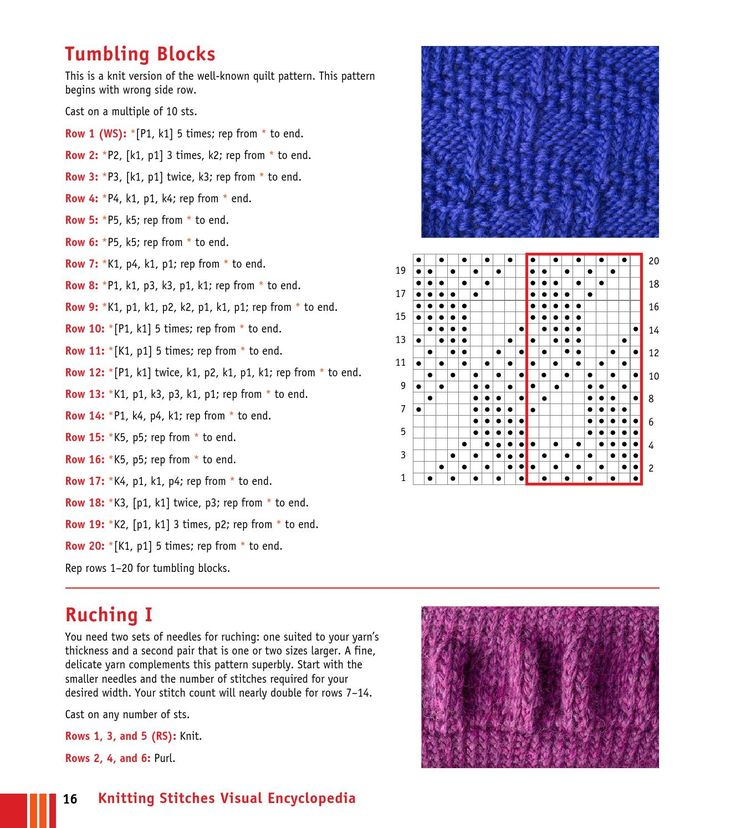 Knitting Stitches Encyclopedia : ISSUU - Knitting stitches visual Encyclopedia by Elena Petrova Creativity ...