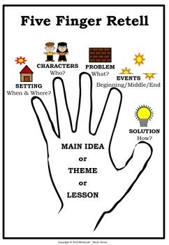 Five Finger Retell is a graphic organiser / visual based strategy to help students retell a story.