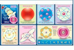Quimica1 Modelos atomicos: MODELOS ATOMICOS.