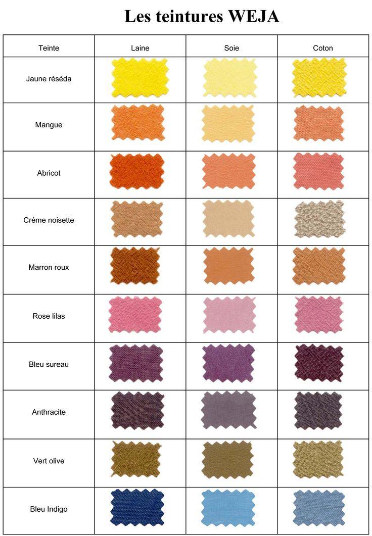 68 best images about teinture tissu on pinterest natural dyeing un and fab - Teinture tissu ideal ...