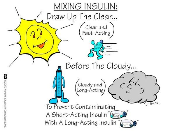 Insulin - Nursing Mnemonics. See more: http://www.nursebuff.com/nursing-mnemonics-pharmacology/