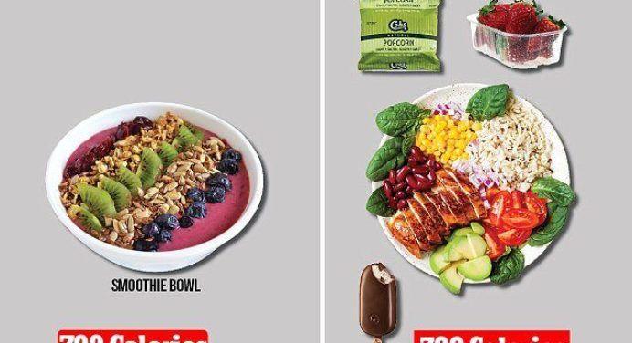 Come Perdere Peso In Una Settimana Dimagrire Velocemente Nutrizione Programma Di Nutrizione Nutrizione Olistica