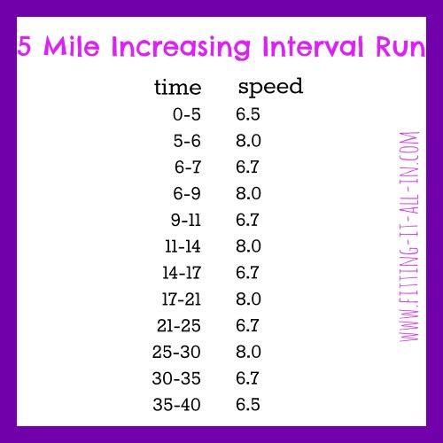 5 mile increasing interval run