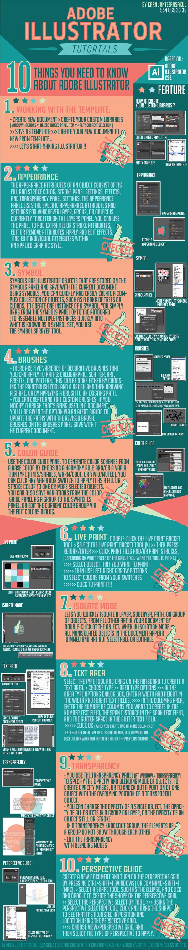 Adobe illustrator Tutorials Infographic by Karn Janteerasakul, via Behance