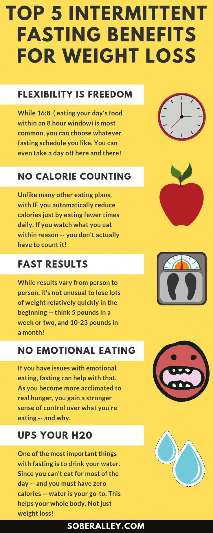 foods that dont count against fast diet