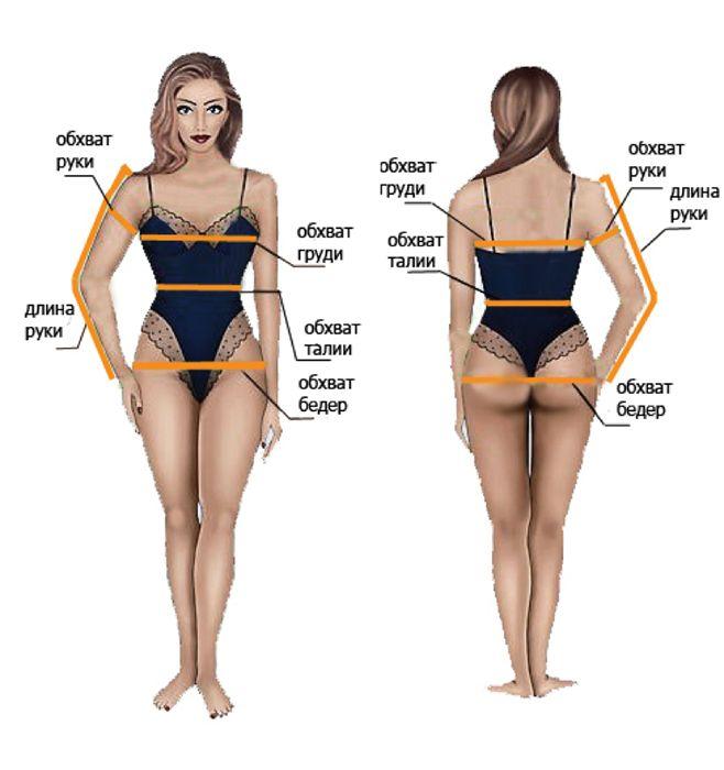 Как правильно делать замеры тела санкт петербург работа для девушек