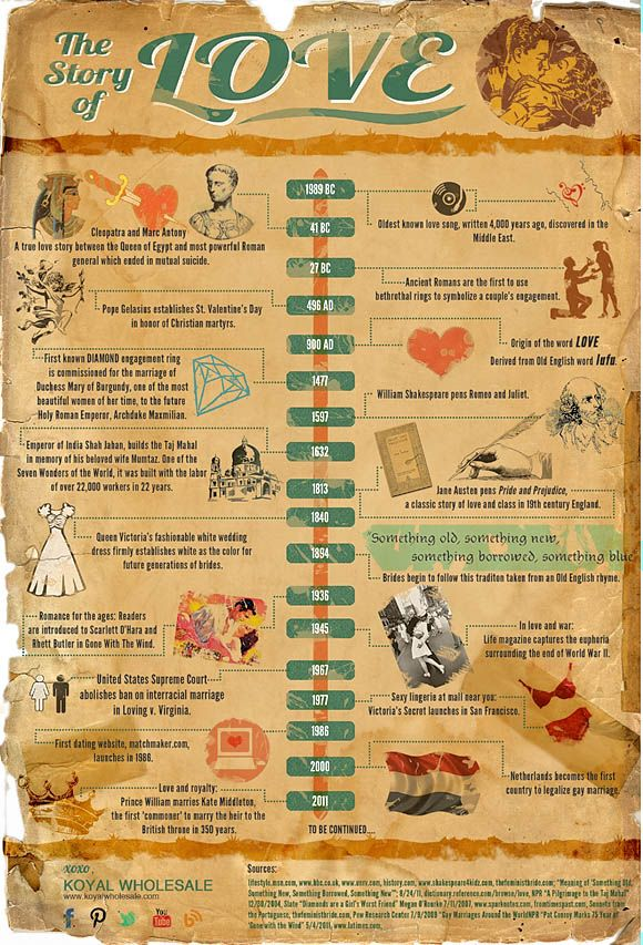 The story of love #infographic #infografía