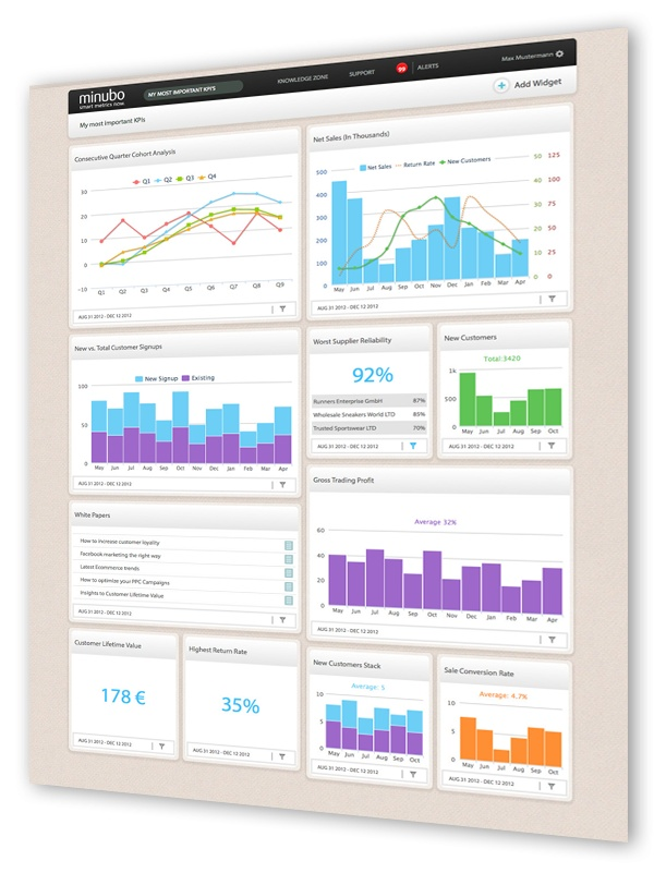 1000 images about ssrs dashboard inspiration on pinterest for Data table design inspiration