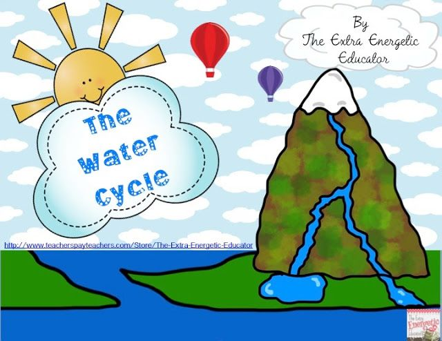 56 best images about 4th Grade Science: Water Cycle on Pinterest ...