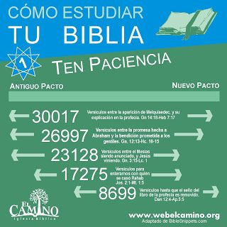 Blog sobre hebreo bíblico, paleo hebreo, estudio bíblico verso a verso. De qué trata la Biblia, quién es Israel, y mucho más.