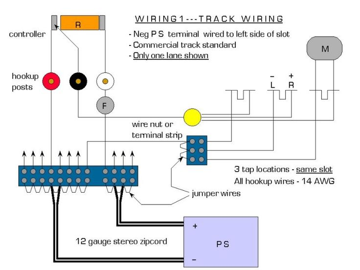Wiring Diagram Slot Car Track - List of Wiring Diagrams on