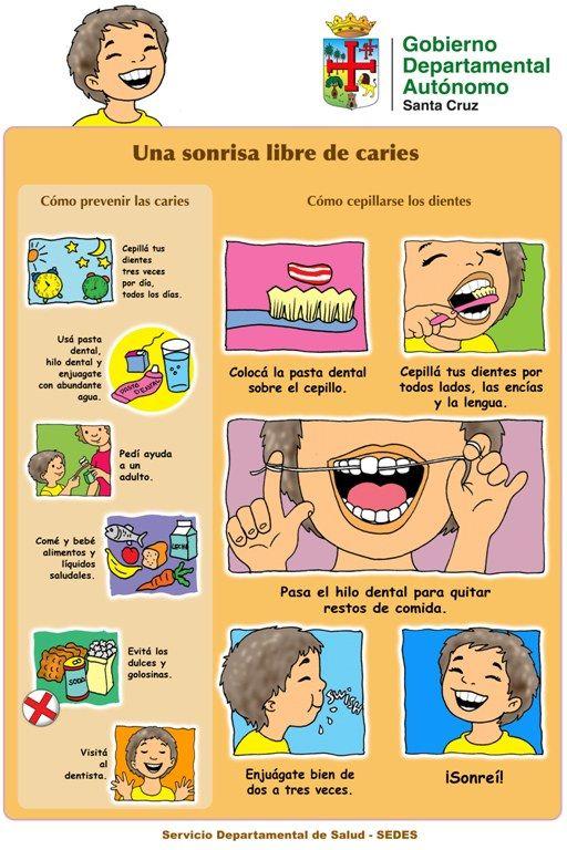 Explicacion higiene bucal para niños - Imagui