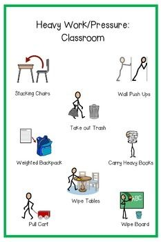 Proprioception activities such as heavy work have been shown to improve attention and concentration, improve body awareness, and regulate arousal levels. Heavy work can be calming for students with autism or sensory regulation difficulties.The activities on this poster are specifically designed so that they can be implemented in the classroom.
