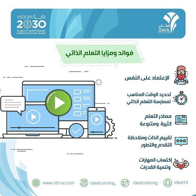 مهارات القرن الحادي والعشرين مرايا التعليم الإلكتروني Infographic Free Infographic Templates Infographic Templates
