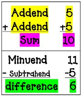 506 best images about Math - Addition & Subtraction on Pinterest ...