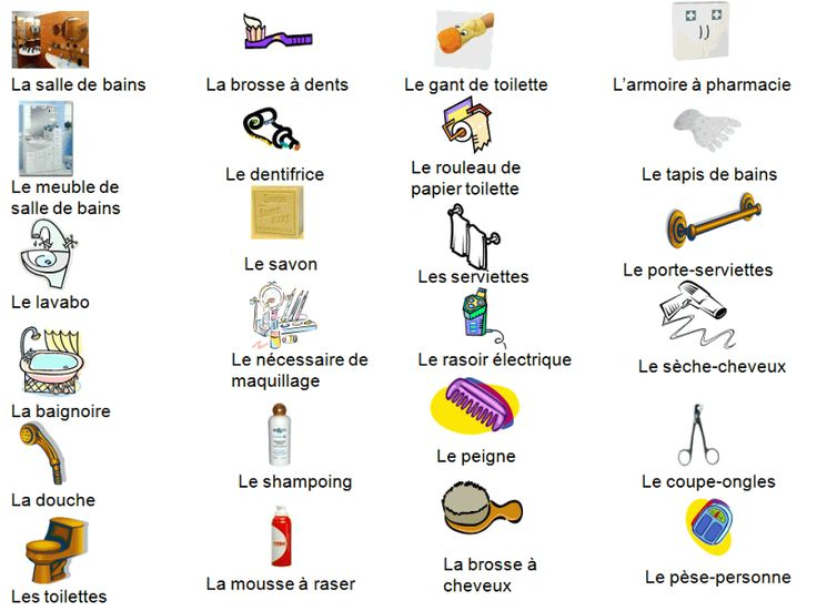 297 best images about fle maison on pinterest french for What does maison mean in english