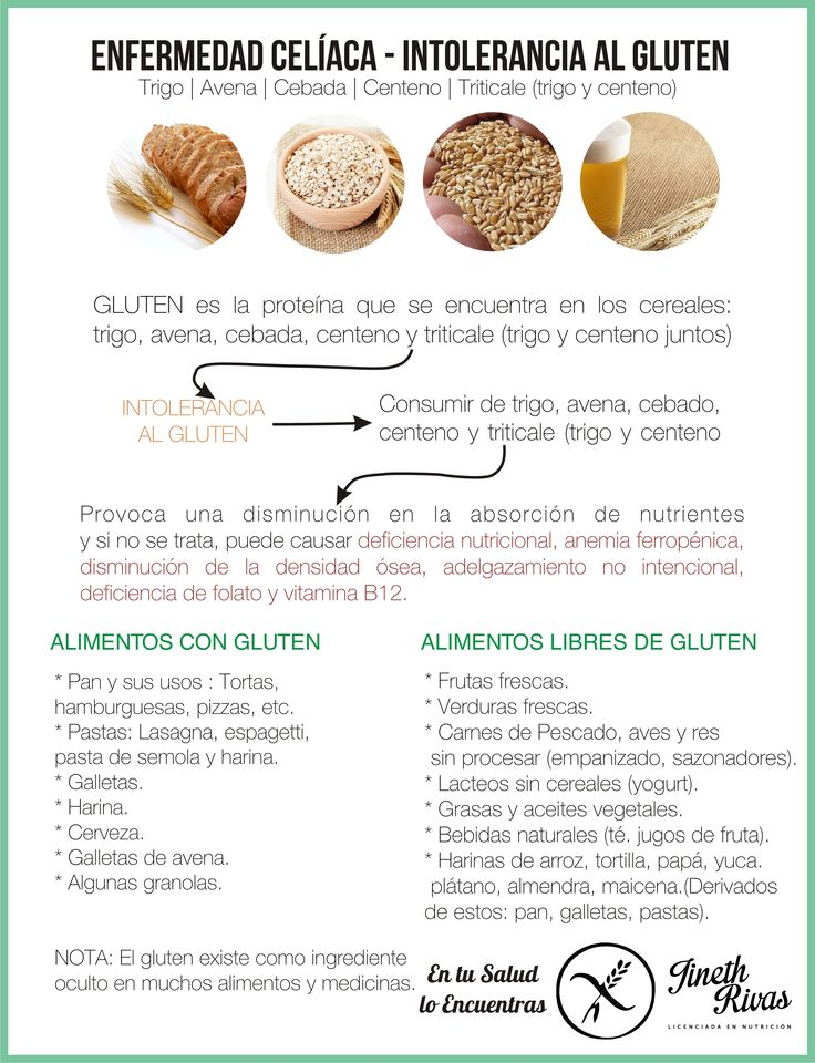 ¿Que es la intolerancia al gluten? Recomendaciones de alimentos restringidos y libres de gluten.