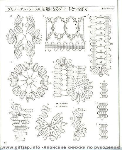 CROCHET LACE BOOK 3 - Zoranna Dildah - Álbuns da web do Picasa