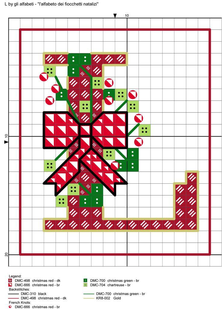 alfabeto dei fiocchetti natalizi L