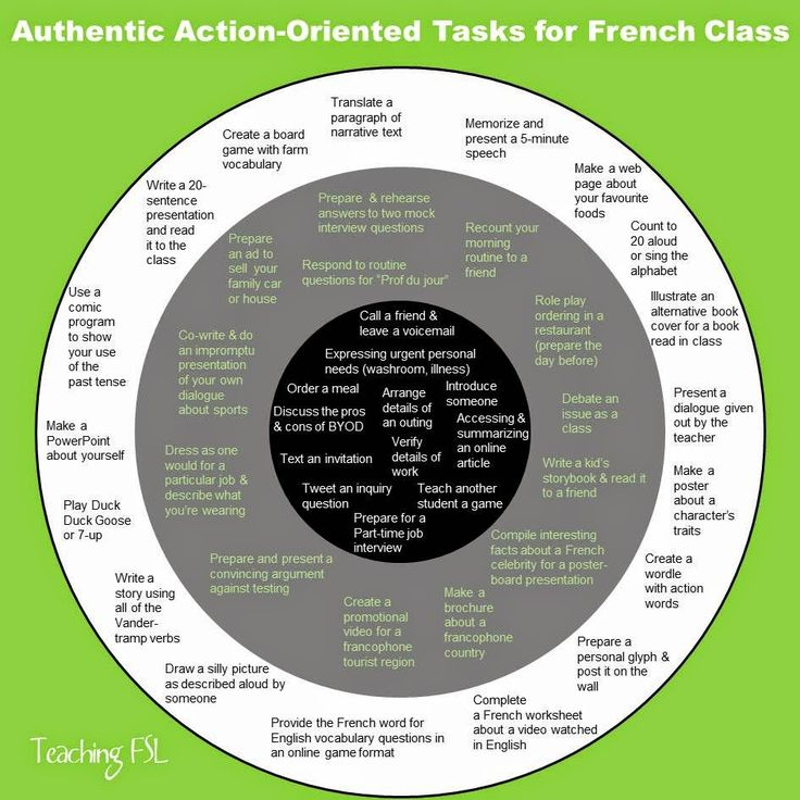 What tasks can I assign that are action-oriented & authentive as summative tasks in French class?