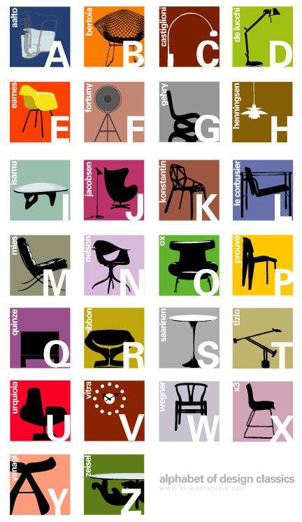 alphabet design classics