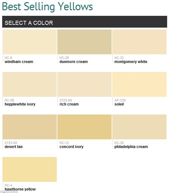 Best selling yellows (Benjamin Moore)