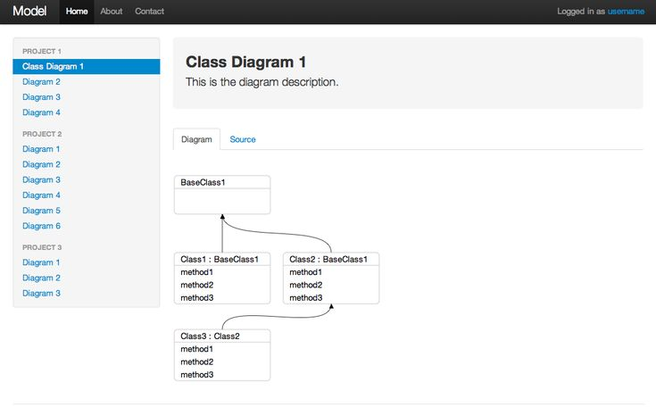 building a uml editor in javascript - Online Sequence Diagram Creator