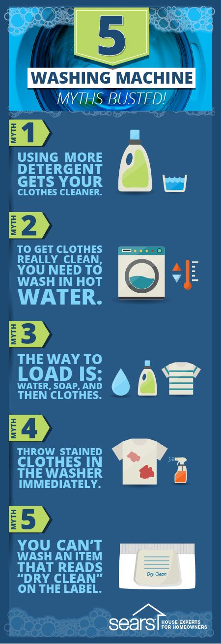 """Are you doing laundry all wrong? We're busting five common washing machine myths. Does using more detergent really get your clothes cleaner? Should you throw stained clothes into the washer immediately? We reveal the secrets to getting rid of stains, the difference between """"dry clean"""" and """"dry clean only"""" and other washing machine misconceptions. Visit the Sears Home Services Knowledge Center for more washer myths busted."""