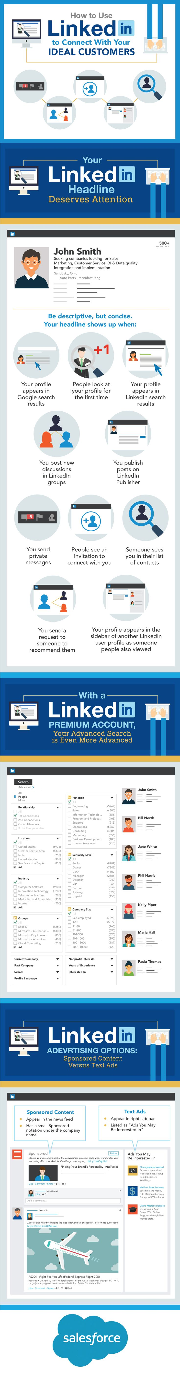 How To Use Linkedin To Connect With Your Ideal Customers [infographic]   Social Media