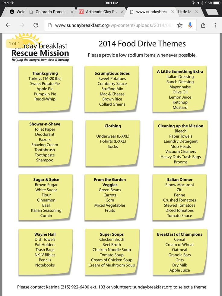 Best Food Assistance Programs Nyc