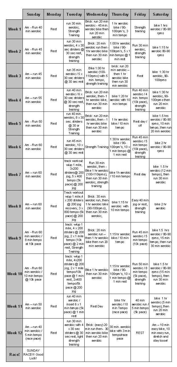 12 week Duathlon training program for beginners   Running ...
