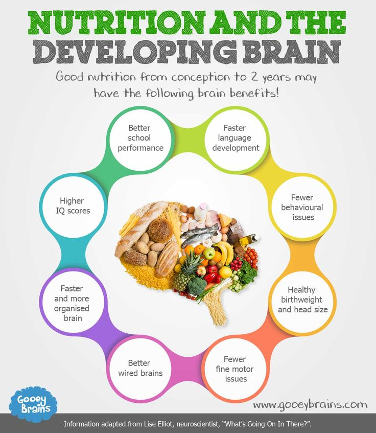 programming by early nutrition 6 the role of fetal and maternal nutrition in programming of chronic disease 39   913 promoting adequate growth in early infancy, and preventing obesity in.