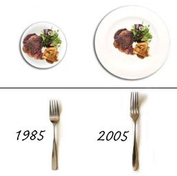 Small Plate Movement